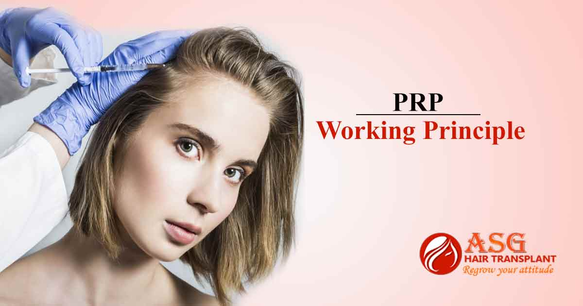 PRP working principle