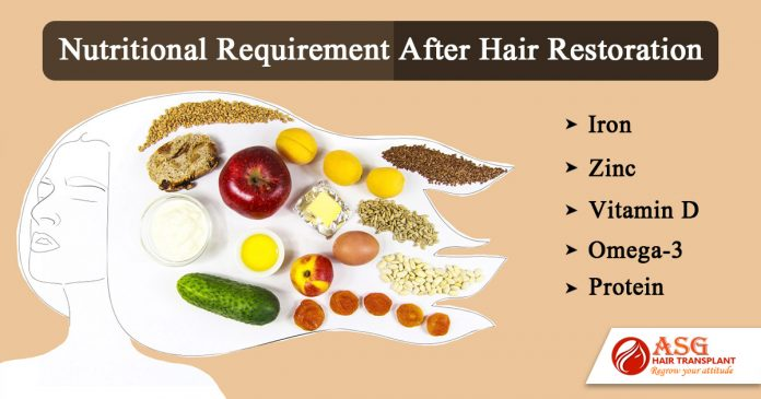 Nutritional requirement after hair restoration